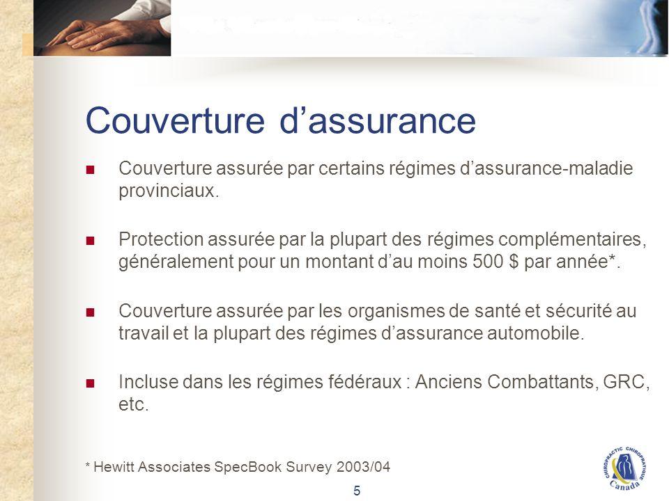 5 Couverture dassurance Couverture assurée par certains régimes dassurance-maladie provinciaux. Protection assurée par la plupart des régimes compléme
