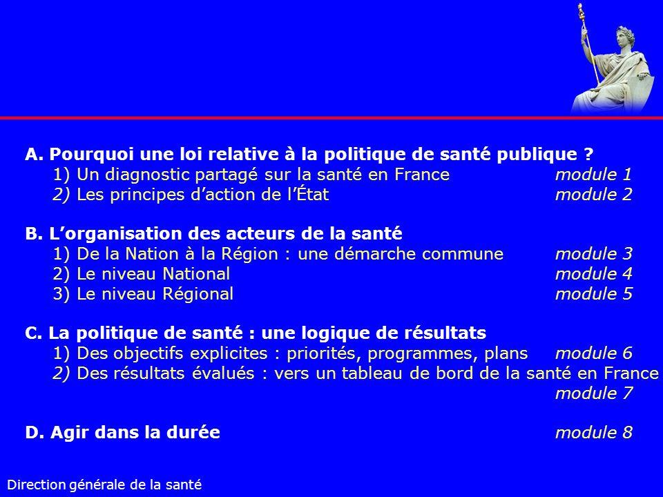 Direction générale de la santé Mo VII-1-9 Des résultats évalués : vers un tableau de bord de la santé en France action de santé « classique » : laction de santé est mise en œuvre par les seuls professionnels de santé action de santé communautaire : chacune des étapes est conçue et mise en œuvre par la population seule ou associée à des professionnels de santé La programmation dune action de santé