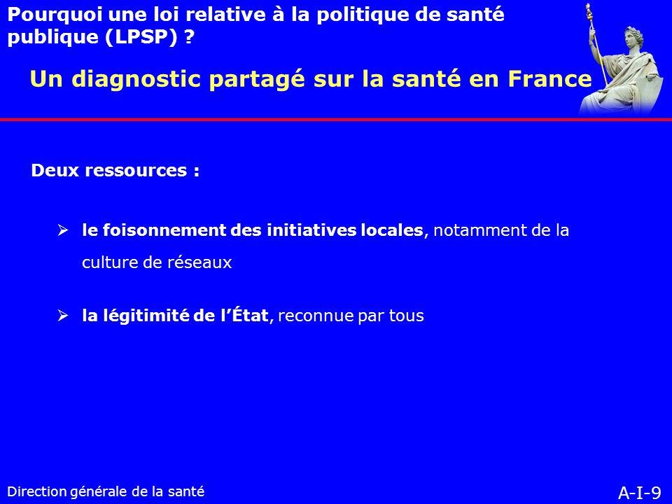 Direction générale de la santé le foisonnement des initiatives locales, notamment de la culture de réseaux la légitimité de lÉtat, reconnue par tous A-I-9 Un diagnostic partagé sur la santé en France Pourquoi une loi relative à la politique de santé publique (LPSP) .