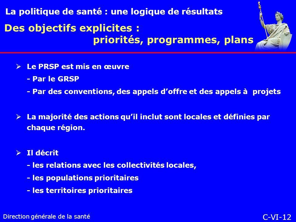 Direction générale de la santé Le PRSP est mis en œuvre - Par le GRSP - Par des conventions, des appels doffre et des appels à projets La majorité des actions quil inclut sont locales et définies par chaque région.