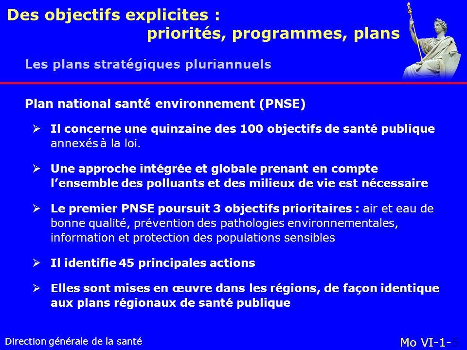 Direction générale de la santé Des objectifs explicites : priorités, programmes, plans Mo VI-1-5 Les plans stratégiques pluriannuels Il concerne une quinzaine des 100 objectifs de santé publique annexés à la loi.