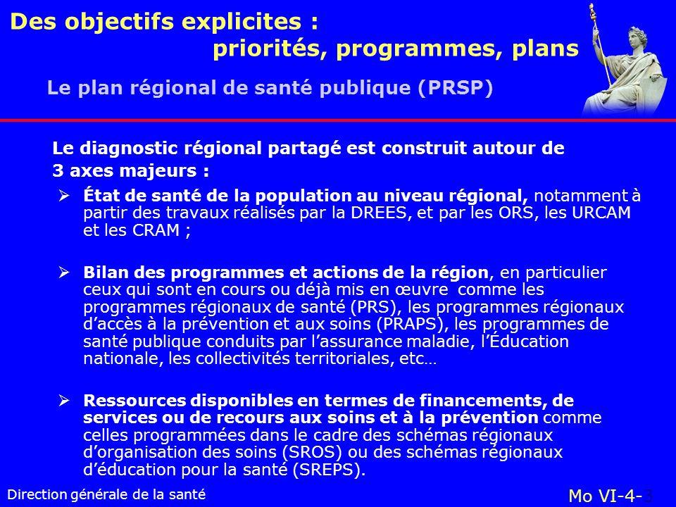 Direction générale de la santé Le plan régional de santé publique (PRSP) Mo VI-4-3 Des objectifs explicites : priorités, programmes, plans État de santé de la population au niveau régional, notamment à partir des travaux réalisés par la DREES, et par les ORS, les URCAM et les CRAM ; Bilan des programmes et actions de la région, en particulier ceux qui sont en cours ou déjà mis en œuvre comme les programmes régionaux de santé (PRS), les programmes régionaux daccès à la prévention et aux soins (PRAPS), les programmes de santé publique conduits par lassurance maladie, lÉducation nationale, les collectivités territoriales, etc… Ressources disponibles en termes de financements, de services ou de recours aux soins et à la prévention comme celles programmées dans le cadre des schémas régionaux dorganisation des soins (SROS) ou des schémas régionaux déducation pour la santé (SREPS).