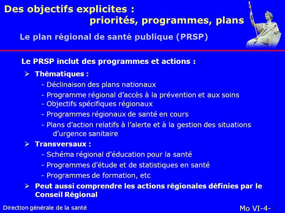 Direction générale de la santé Le plan régional de santé publique (PRSP) Mo VI-4-6 Des objectifs explicites : priorités, programmes, plans Thématiques : - Déclinaison des plans nationaux - Programme régional daccès à la prévention et aux soins - Objectifs spécifiques régionaux - Programmes régionaux de santé en cours - Plans daction relatifs à lalerte et à la gestion des situations durgence sanitaire Transversaux : - Schéma régional déducation pour la santé - Programmes détude et de statistiques en santé - Programmes de formation, etc Peut aussi comprendre les actions régionales définies par le Conseil Régional Le PRSP inclut des programmes et actions :