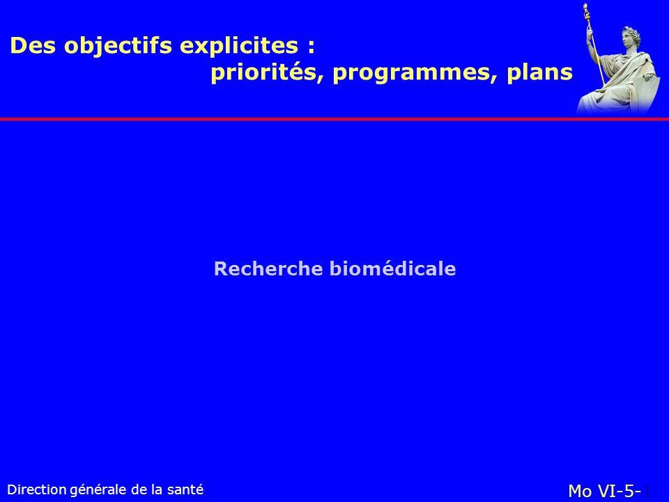 Direction générale de la santé Recherche biomédicale Des objectifs explicites : priorités, programmes, plans Mo VI-5-1
