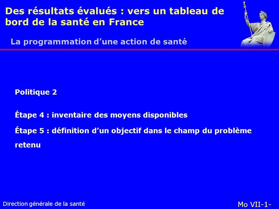 Direction générale de la santé Mo VII-1-5 Des résultats évalués : vers un tableau de bord de la santé en France Politique 2 Étape 4 : inventaire des moyens disponibles Étape 5 : définition dun objectif dans le champ du problème retenu La programmation dune action de santé