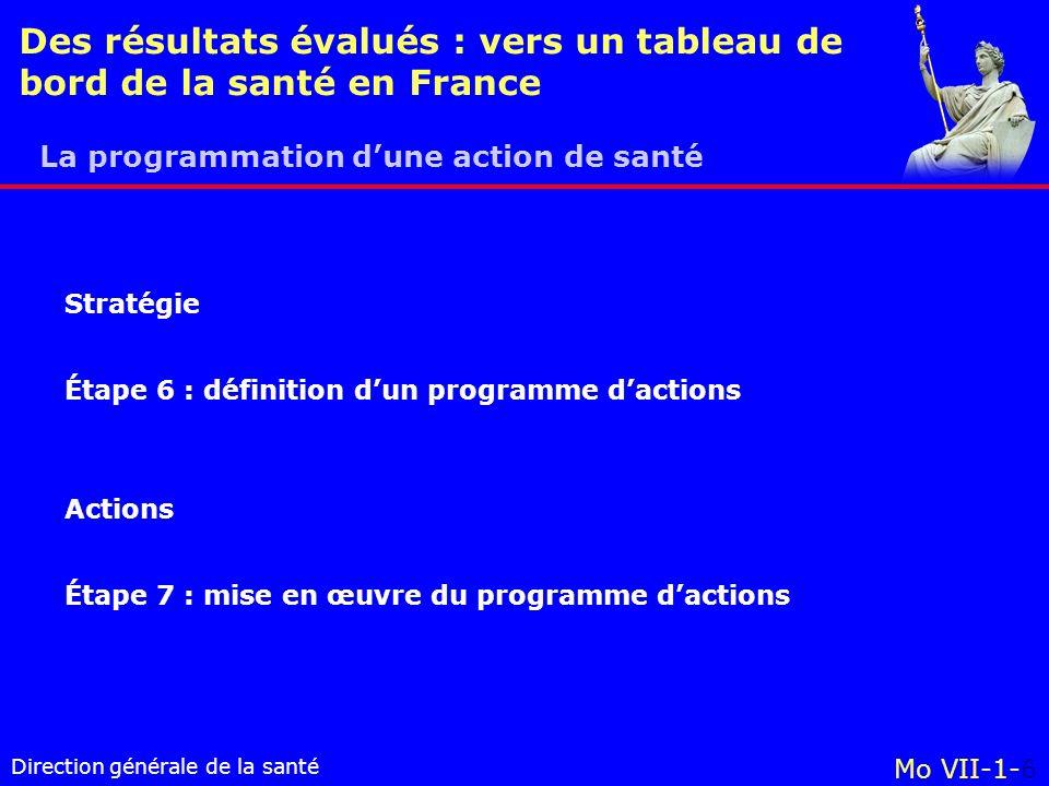 Direction générale de la santé Mo VII-1-6 Des résultats évalués : vers un tableau de bord de la santé en France Stratégie Étape 6 : définition dun programme dactions Actions Étape 7 : mise en œuvre du programme dactions La programmation dune action de santé