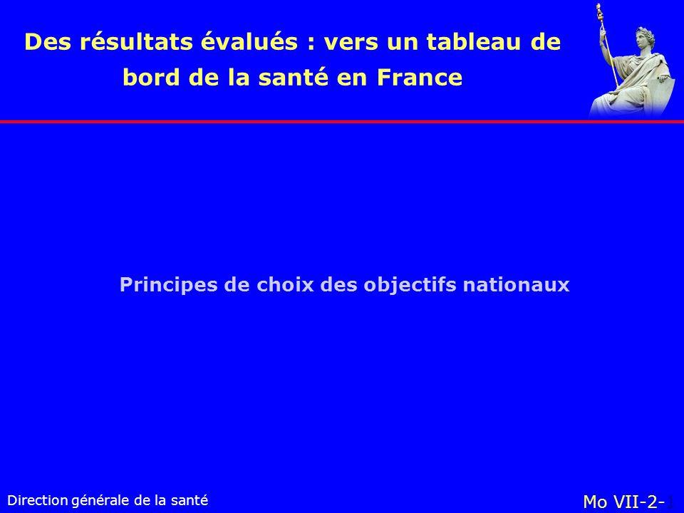 Direction générale de la santé Mo VII-2-1 Des résultats évalués : vers un tableau de bord de la santé en France Principes de choix des objectifs nationaux