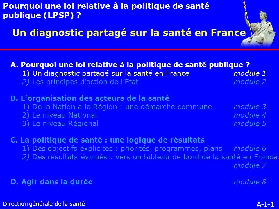 Direction générale de la santé un cadre législatif cohérent : - Loi du 4 mars 2002 relative aux droits des malades et à la qualité du système de santé - Loi du 6 août 2004 relative à la bioéthique - Loi du 9 août 2004 relative à la politique de Santé Publique - Loi du 13 août 2004 relative à lAssurance Maladie - Et aussi la loi organique relative aux lois de finances (LOLF) du 1er août 2001 la programmation par objectifs, qui permet lévaluation des résultats A-I-12 Un diagnostic partagé sur la santé en France Pourquoi une loi relative à la politique de santé publique (LPSP) .