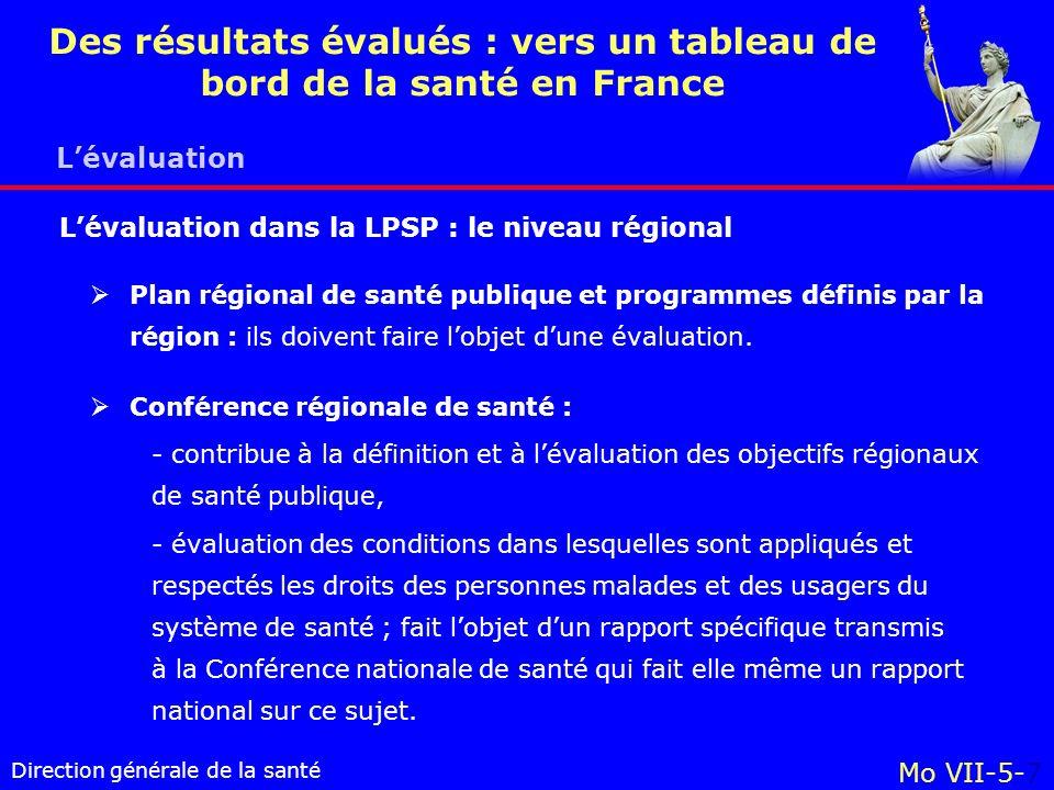Direction générale de la santé Mo VII-5-7 Des résultats évalués : vers un tableau de bord de la santé en France Lévaluation Plan régional de santé publique et programmes définis par la région : ils doivent faire lobjet dune évaluation.