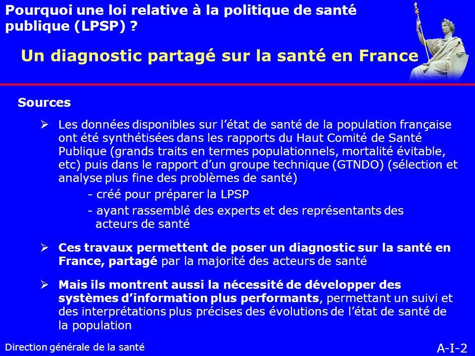 Direction générale de la santé Mo VII-1-1 Des résultats évalués : vers un tableau de bord de la santé en France La programmation dune action de santé