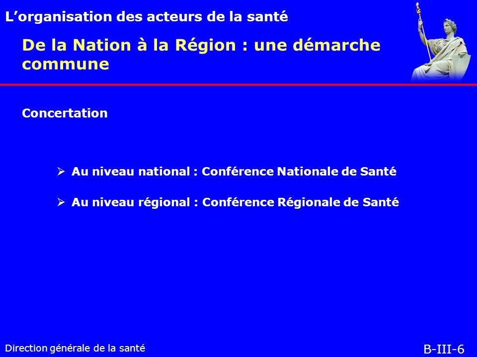 Direction générale de la santé Au niveau national : Conférence Nationale de Santé Au niveau régional : Conférence Régionale de Santé De la Nation à la Région : une démarche commune Lorganisation des acteurs de la santé B-III-6 Concertation