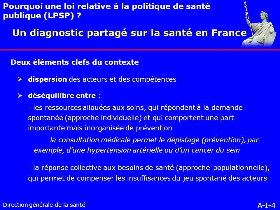 Direction générale de la santé Un diagnostic partagé sur la santé en France Direction générale de la santé Mo I-1-2 Le titre : - La loi de 1902 est « relative à la protection de la santé publique » ; - La loi de 2004 est « relative à la politique de santé publique » ; La responsabilité : - 1902 : la plupart des dispositions relèvent du maire (commune) ou dureprésentant de lÉtat (département) ; - 2004 : la santé publique est placée sous la responsabilité de lÉtat ; les deux niveaux privilégiés sont la Nation et la Région.