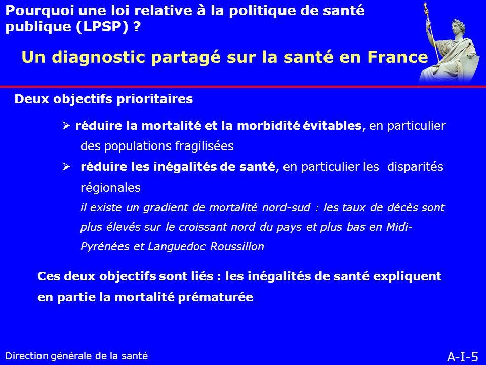 Direction générale de la santé Mo VII-1-4 Des résultats évalués : vers un tableau de bord de la santé en France Politique 1 Étape 2 : définition des critères de priorité Étape 3 : choix dun problème prioritaire La programmation dune action de santé