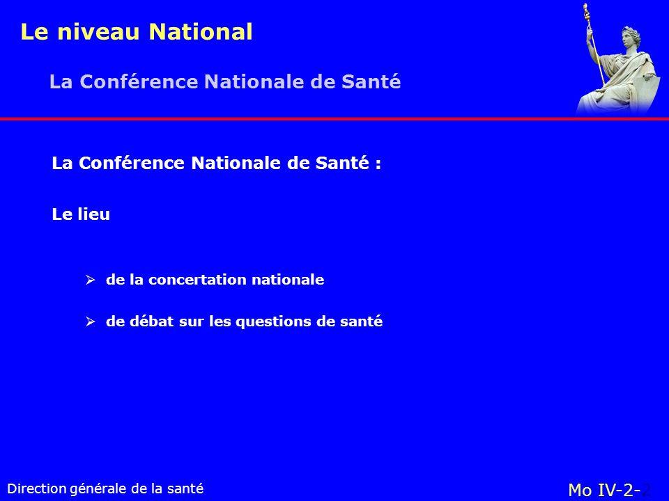 Direction générale de la santé La Conférence Nationale de Santé : Le lieu de la concertation nationale de débat sur les questions de santé Mo IV-2-2 La Conférence Nationale de Santé Le niveau National