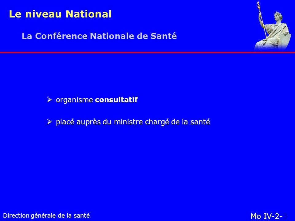 Direction générale de la santé organisme consultatif placé auprès du ministre chargé de la santé Mo IV-2-3 La Conférence Nationale de Santé Le niveau National