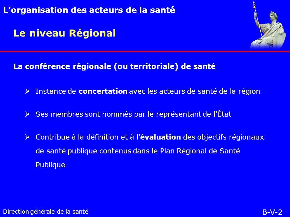 Direction générale de la santé Le niveau Régional Lorganisation des acteurs de la santé B-V-2 Instance de concertation avec les acteurs de santé de la région Ses membres sont nommés par le représentant de lÉtat Contribue à la définition et à lévaluation des objectifs régionaux de santé publique contenus dans le Plan Régional de Santé Publique La conférence régionale (ou territoriale) de santé