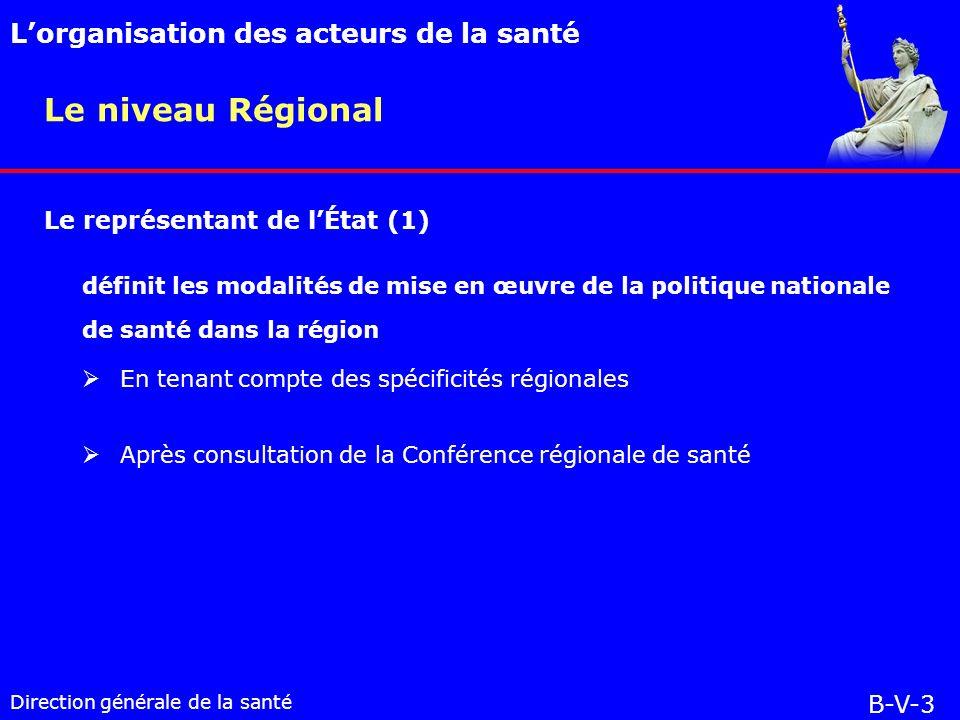Direction générale de la santé définit les modalités de mise en œuvre de la politique nationale de santé dans la région En tenant compte des spécificités régionales Après consultation de la Conférence régionale de santé Le niveau Régional Lorganisation des acteurs de la santé B-V-3 Le représentant de lÉtat (1)