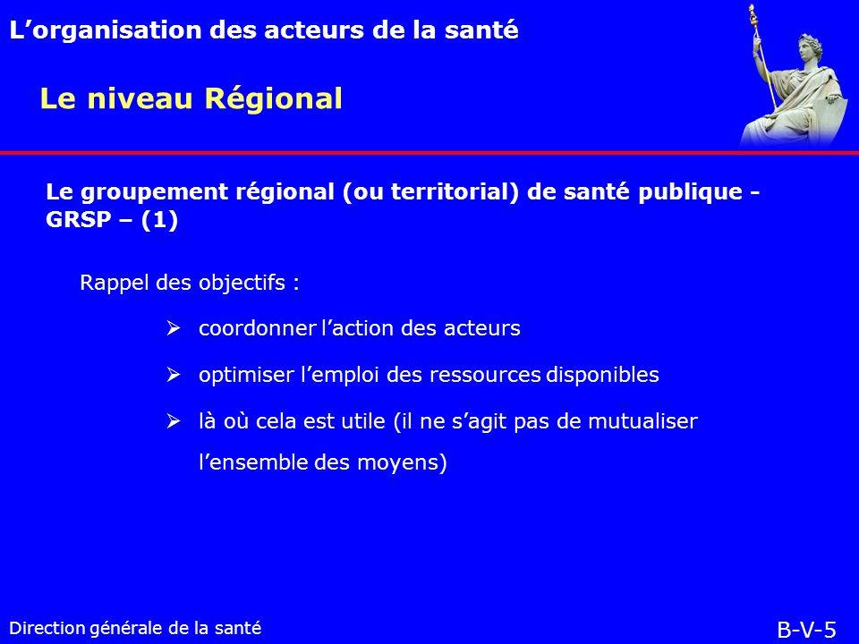 Direction générale de la santé Rappel des objectifs : coordonner laction des acteurs optimiser lemploi des ressources disponibles là où cela est utile (il ne sagit pas de mutualiser lensemble des moyens) Le niveau Régional Lorganisation des acteurs de la santé B-V-5 Le groupement régional (ou territorial) de santé publique - GRSP – (1)