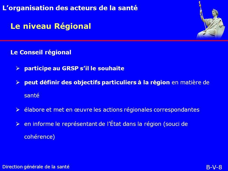 Direction générale de la santé participe au GRSP sil le souhaite peut définir des objectifs particuliers à la région en matière de santé élabore et met en œuvre les actions régionales correspondantes en informe le représentant de lÉtat dans la région (souci de cohérence) Le niveau Régional Lorganisation des acteurs de la santé B-V-8 Le Conseil régional