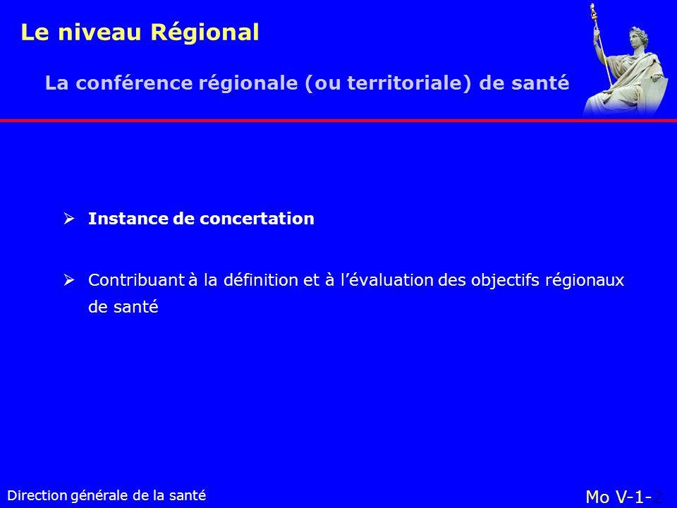 Direction générale de la santé Instance de concertation Contribuant à la définition et à lévaluation des objectifs régionaux de santé Mo V-1-2 La conférence régionale (ou territoriale) de santé Le niveau Régional
