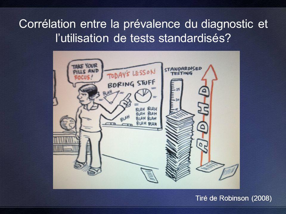 Corrélation entre la prévalence du diagnostic et lutilisation de tests standardisés.
