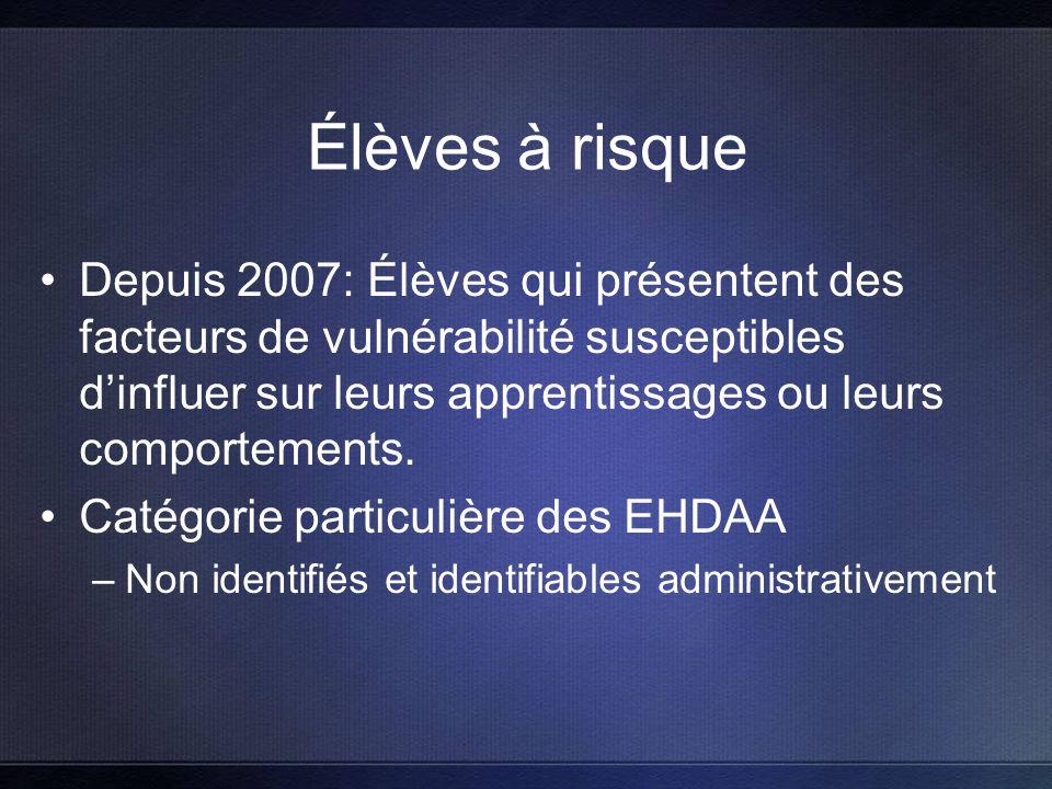 Élèves à risque Depuis 2007: Élèves qui présentent des facteurs de vulnérabilité susceptibles dinfluer sur leurs apprentissages ou leurs comportements.