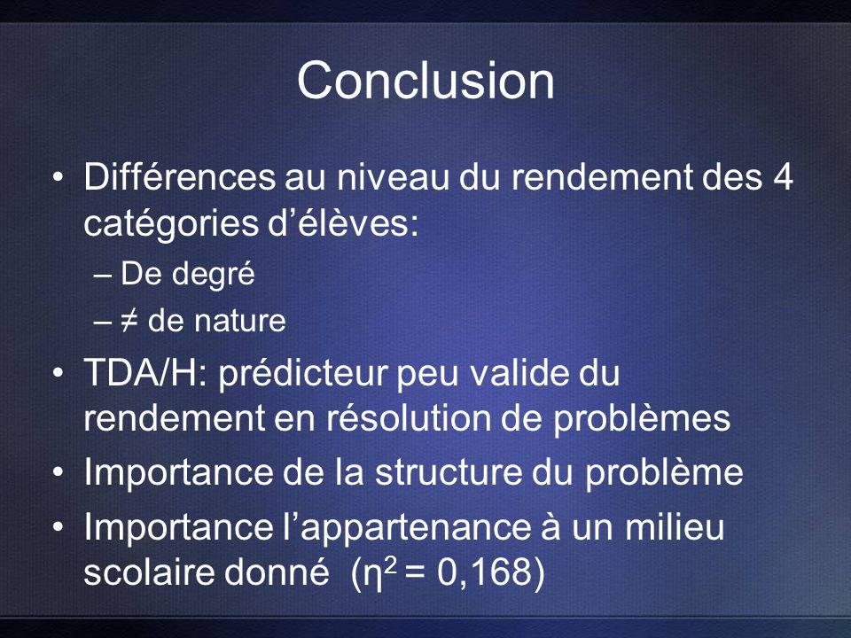 Conclusion Différences au niveau du rendement des 4 catégories délèves: –De degré – de nature TDA/H: prédicteur peu valide du rendement en résolution de problèmes Importance de la structure du problème Importance lappartenance à un milieu scolaire donné (η 2 = 0,168)