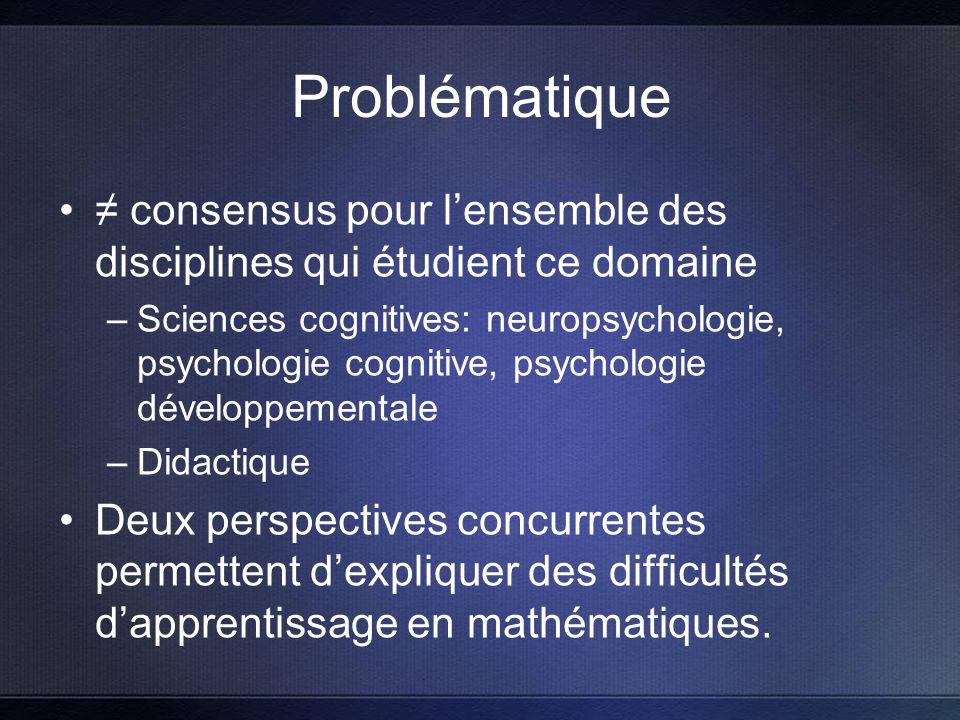Problématique consensus pour lensemble des disciplines qui étudient ce domaine –Sciences cognitives: neuropsychologie, psychologie cognitive, psychologie développementale –Didactique Deux perspectives concurrentes permettent dexpliquer des difficultés dapprentissage en mathématiques.