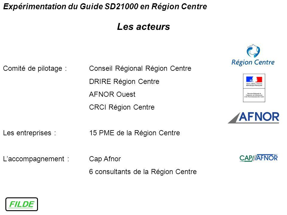 Expérimentation du Guide SD21000 en Région Centre Les acteurs FILDE Comité de pilotage :Conseil Régional Région Centre DRIRE Région Centre AFNOR Ouest