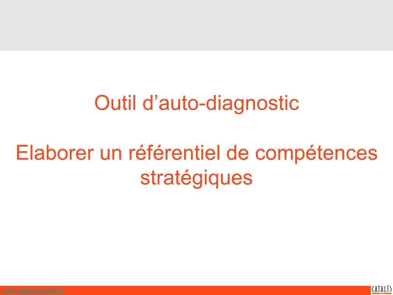 www.catalys-conseil.fr Outil dauto-diagnostic Elaborer un référentiel de compétences stratégiques