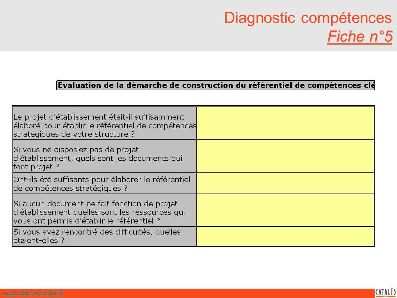 www.catalys-conseil.fr Fiche n°5 Diagnostic compétences Fiche n°5