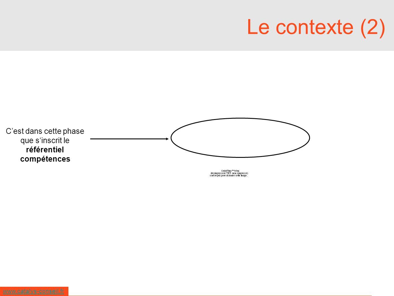 www.catalys-conseil.fr Le contexte (2) Cest dans cette phase que sinscrit le référentiel compétences