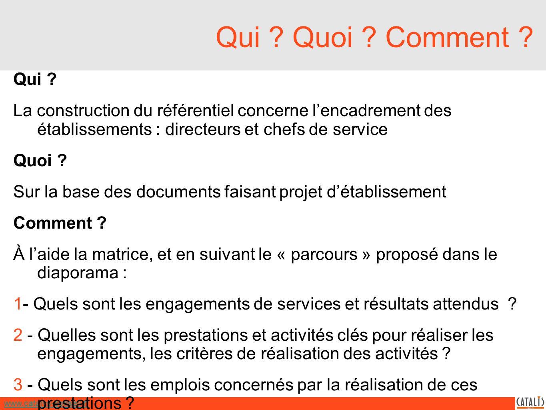 www.catalys-conseil.fr Qui . Quoi . Comment . Qui .