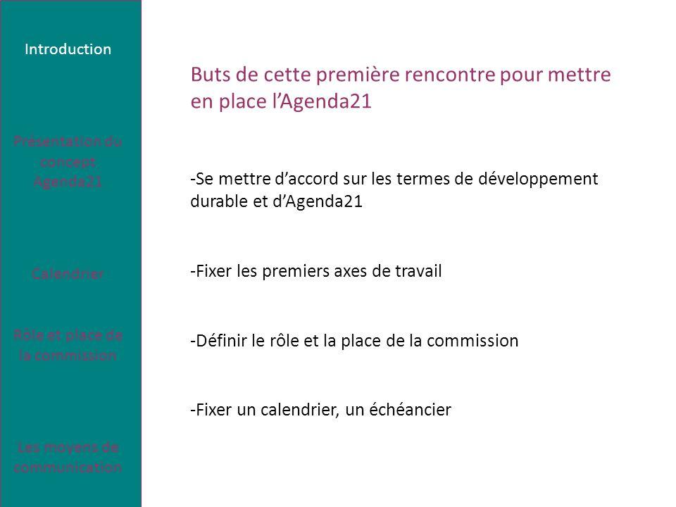 Film Introduction Présentation du concept Agenda21 Calendrier Rôle et place de la commission Les moyens de communication