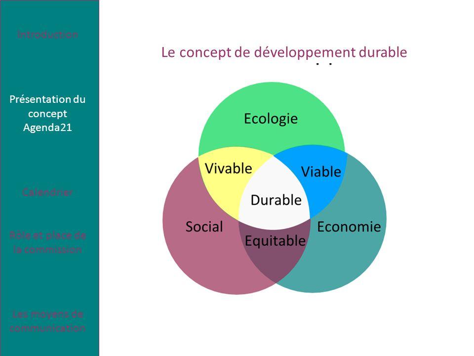 LAgenda21 Le développement durable Introduction Présentation du concept Agenda21 Calendrier Rôle et place de la commission Les moyens de communication