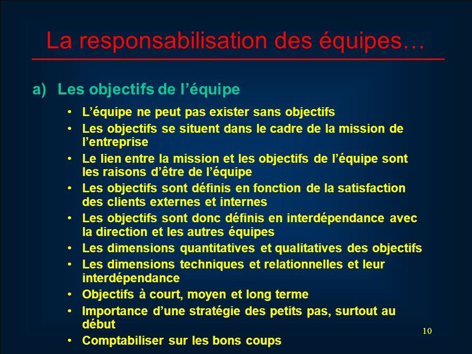 10 La responsabilisation des équipes… a) Les objectifs de léquipe Léquipe ne peut pas exister sans objectifs Les objectifs se situent dans le cadre de