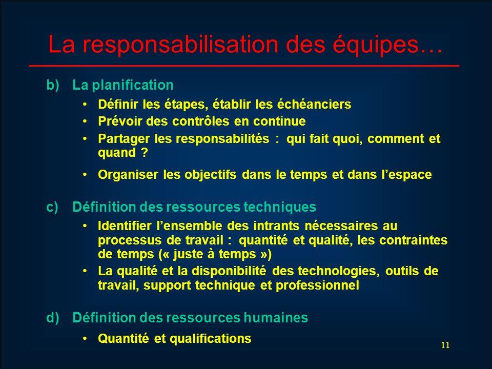 11 La responsabilisation des équipes… b) La planification Définir les étapes, établir les échéanciers Prévoir des contrôles en continue Partager les r