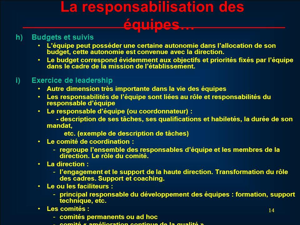 14 La responsabilisation des équipes… h) Budgets et suivis Léquipe peut posséder une certaine autonomie dans lallocation de son budget, cette autonomi