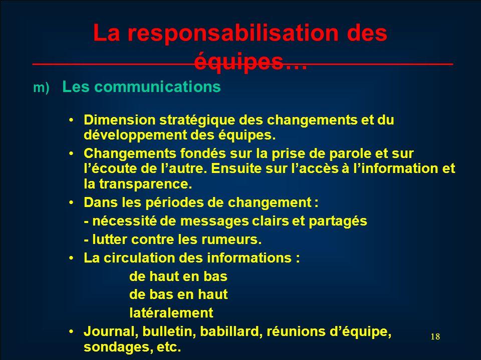 18 La responsabilisation des équipes… m) Les communications Dimension stratégique des changements et du développement des équipes. Changements fondés