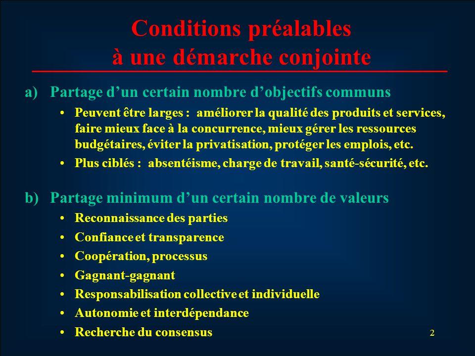 2 Conditions préalables à une démarche conjointe a)Partage dun certain nombre dobjectifs communs Peuvent être larges : améliorer la qualité des produi