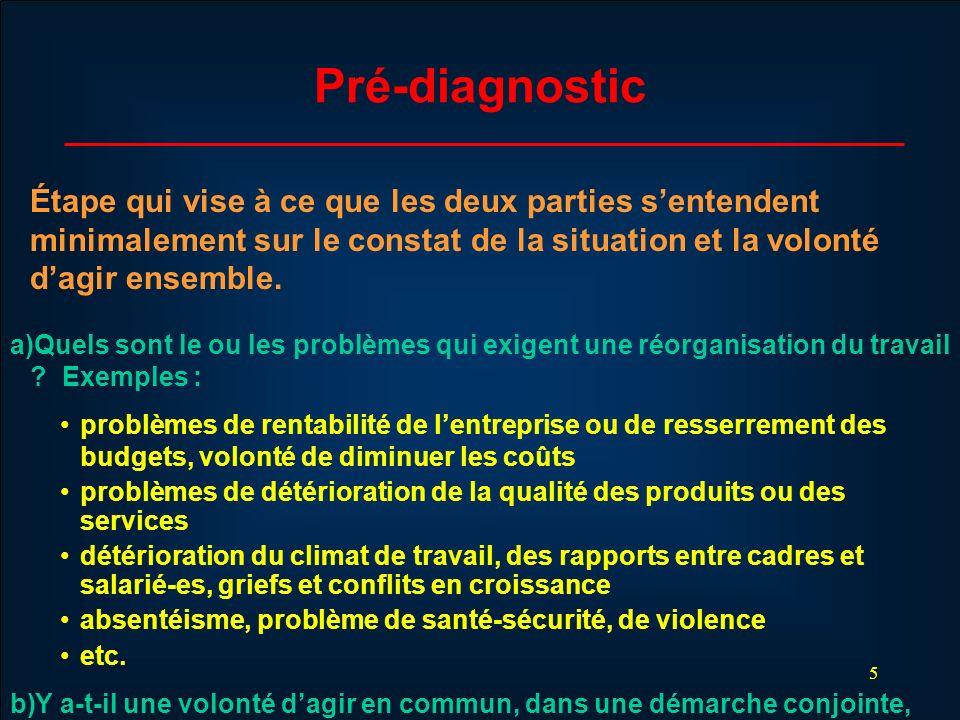 5 Pré-diagnostic Étape qui vise à ce que les deux parties sentendent minimalement sur le constat de la situation et la volonté dagir ensemble. a) Quel