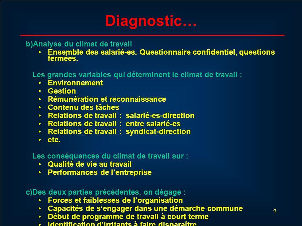 7 Diagnostic… b) Analyse du climat de travail Ensemble des salarié-es. Questionnaire confidentiel, questions fermées. Les grandes variables qui déterm
