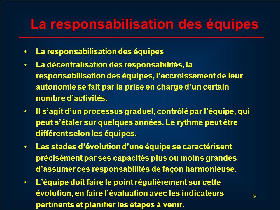 9 La responsabilisation des équipes La décentralisation des responsabilités, la responsabilisation des équipes, laccroissement de leur autonomie se fa