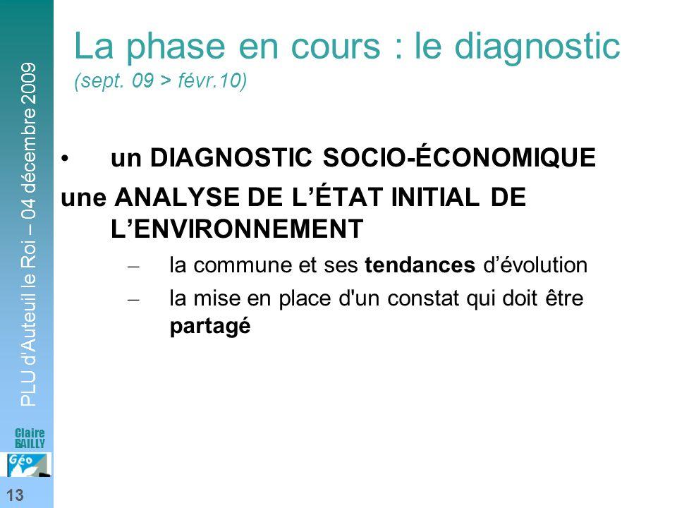 PLU d'Auteuil le Roi – 04 décembre 2009 13 Claire BAILLY La phase en cours : le diagnostic (sept. 09 > févr.10) un DIAGNOSTIC SOCIO-ÉCONOMIQUE une ANA