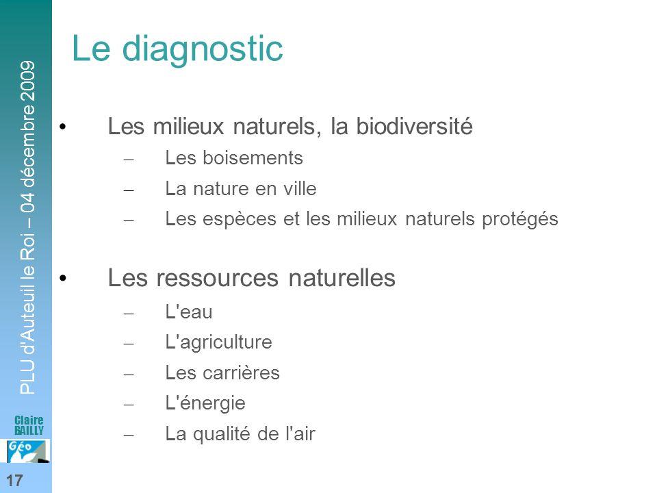 PLU d'Auteuil le Roi – 04 décembre 2009 17 Claire BAILLY Le diagnostic Les milieux naturels, la biodiversité – Les boisements – La nature en ville – L