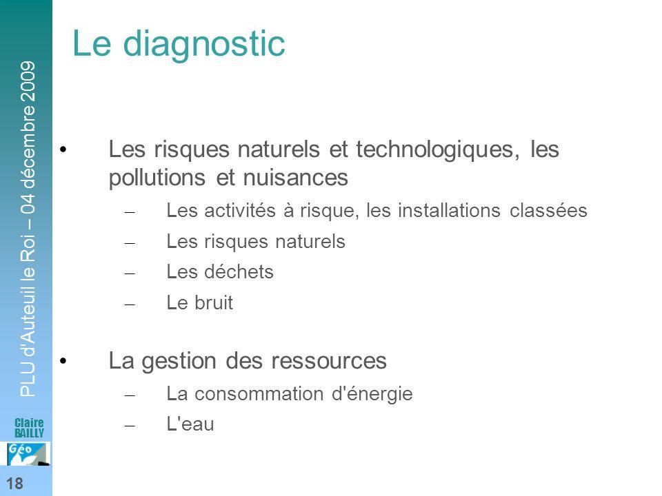 PLU d'Auteuil le Roi – 04 décembre 2009 18 Claire BAILLY Le diagnostic Les risques naturels et technologiques, les pollutions et nuisances – Les activ