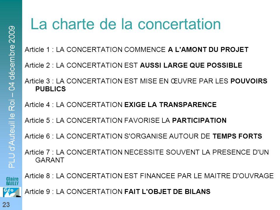 PLU d'Auteuil le Roi – 04 décembre 2009 23 Claire BAILLY La charte de la concertation Article 1 : LA CONCERTATION COMMENCE A L'AMONT DU PROJET Article