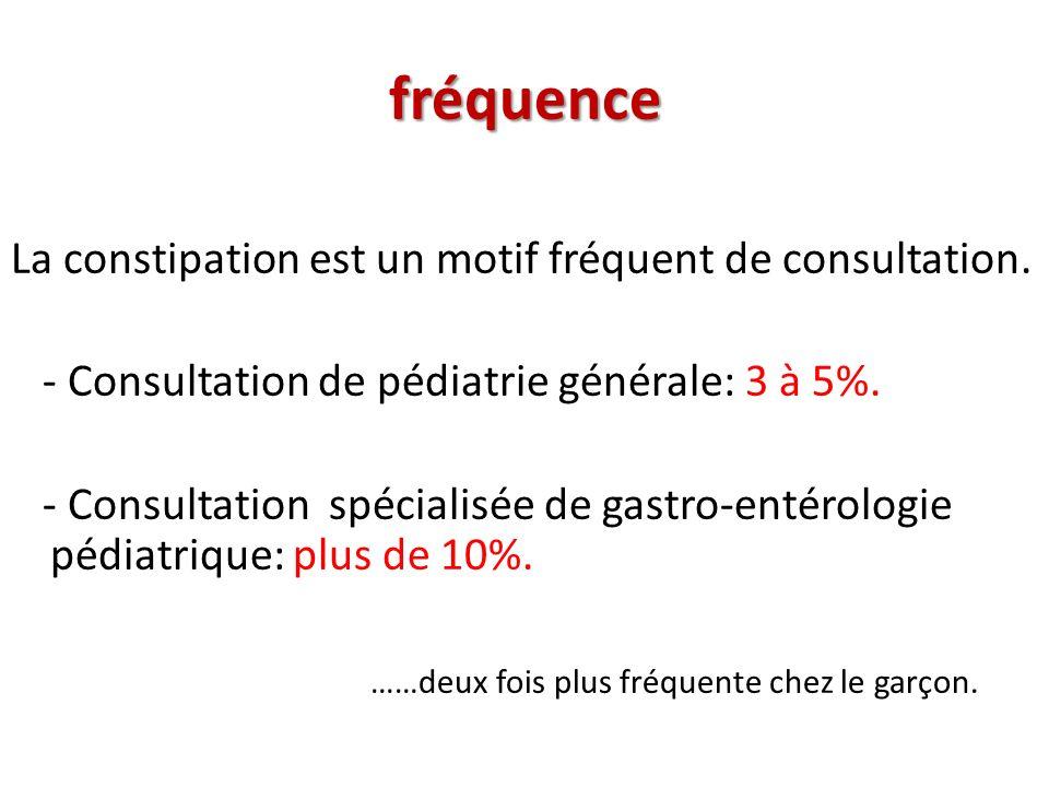 fréquence La constipation est un motif fréquent de consultation.