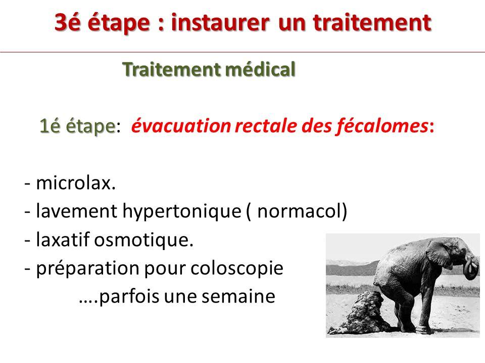 3é étape : instaurer un traitement Traitement médical 1é étape 1é étape: évacuation rectale des fécalomes: - microlax.