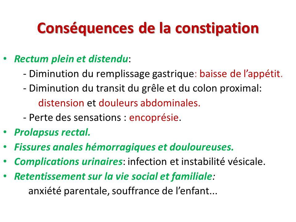 Conséquences de la constipation Rectum plein et distendu: - Diminution du remplissage gastrique: baisse de lappétit.